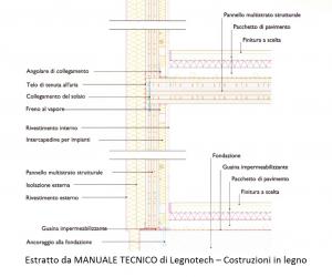 2_stratigrafia-def-jpg